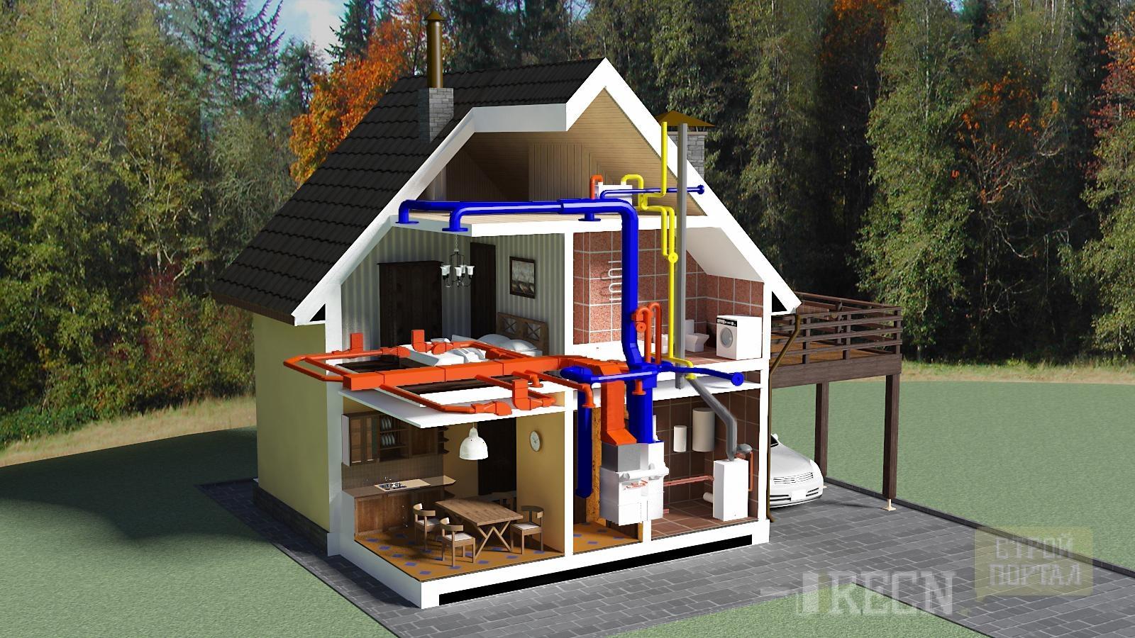схема разводок гвс с циркуляцией многоквартирного дома