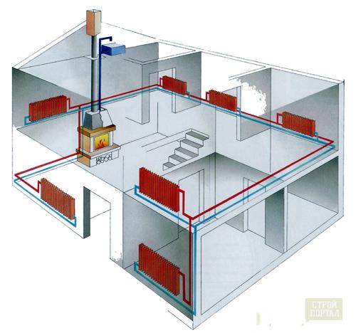 Calcul consommation electricite appartement devis gratuit for Calcul consommation chauffage electrique maison