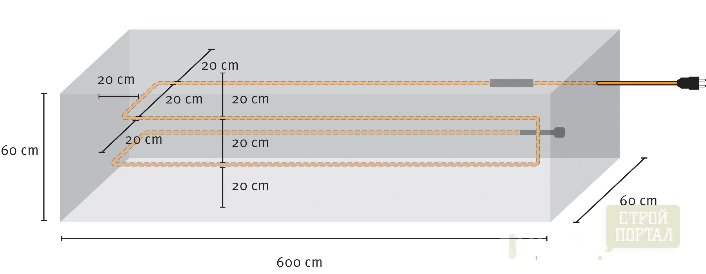 электропрогрев бетона проводом пнсв-схема электрическая