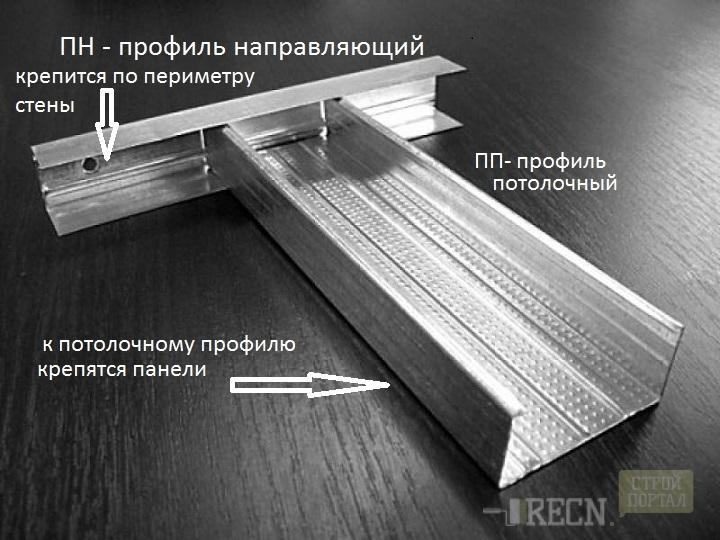 Инструкция по монтажу пластиковые панели