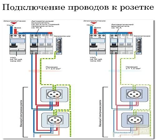 Как установить cable - 3a7