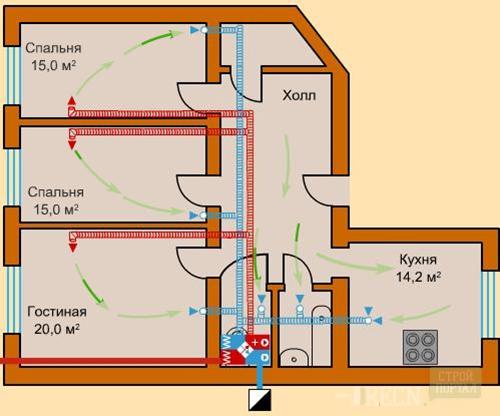 Как правильно сделать вентиляцию в квартире своими руками 42