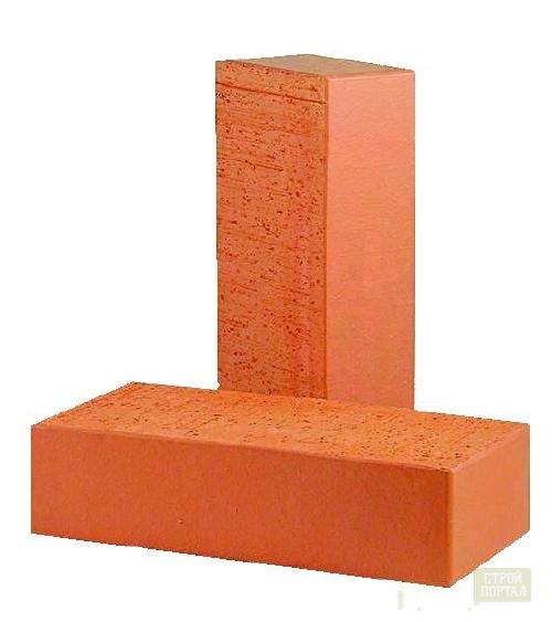 Огнеупорный материал для печей 5 букв