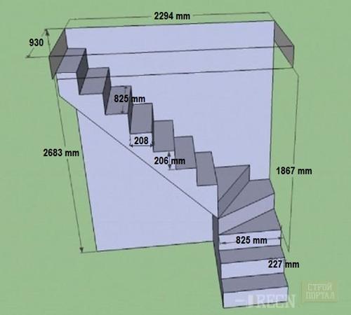 Лестница С Забежными Ступенями Своими Руками Пошаговая Инструкция - фото 5