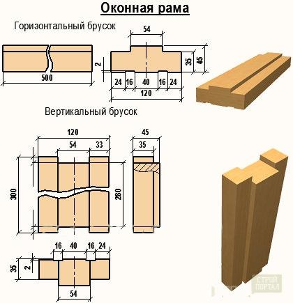 Простые деревянные окна своими руками