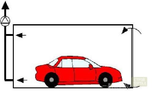 Например, для гаража 4*6,