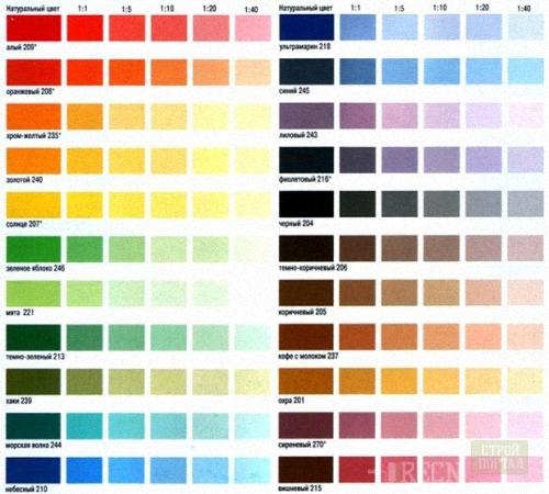 Как сделать цвет для краски стен фото 947