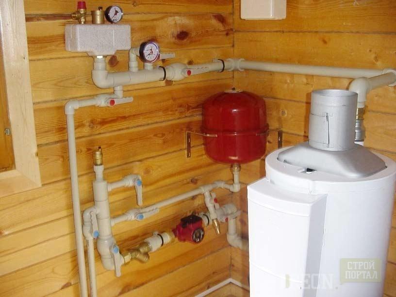 Как установить газовый котёл в частном доме своими руками: фото и видео 25