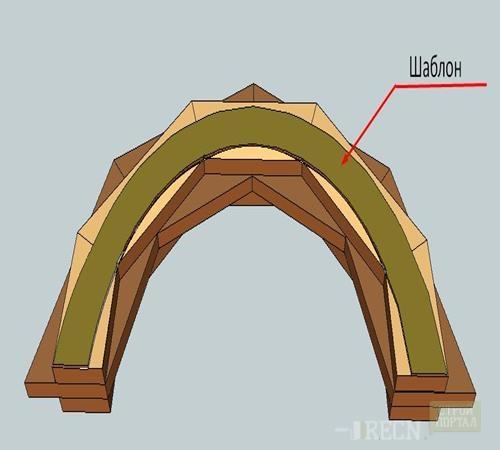 Изготовление арочных окон своими руками 78