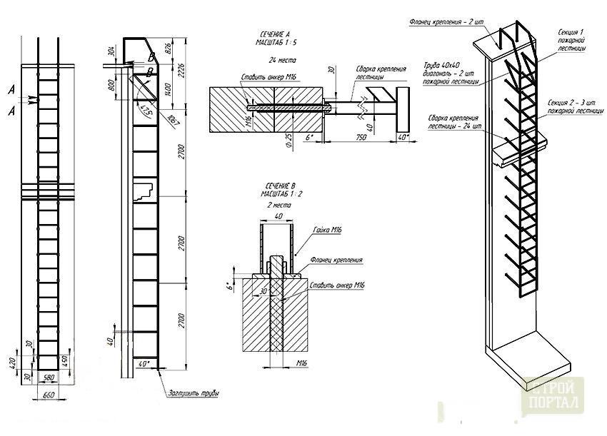 Наружная пожарная лестница типа П1