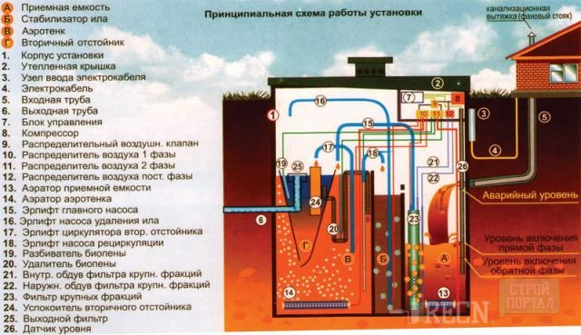 инструкция по монтажу топас 5 пр - фото 9