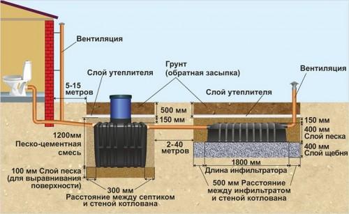 shema-septika-tank