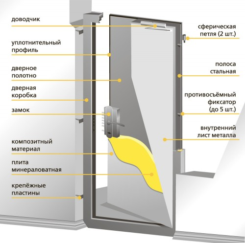 protivopojarnie-dveri2