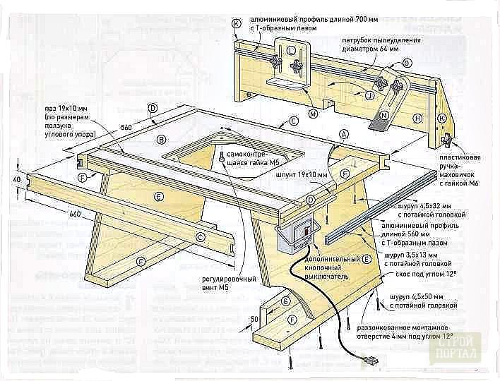 Столы для ручного фрезера своими руками