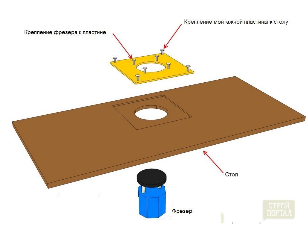 Селектор каналов всеволновый схема фото 677