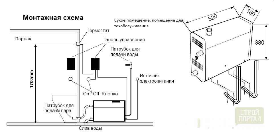 Схема парогенератора более