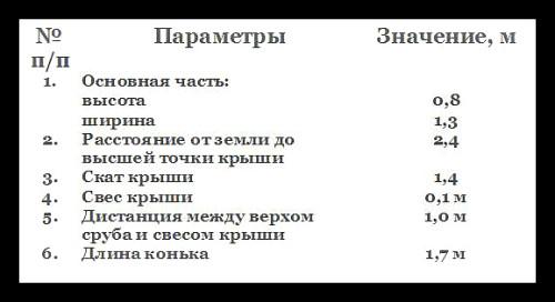 БезымянныйТ11