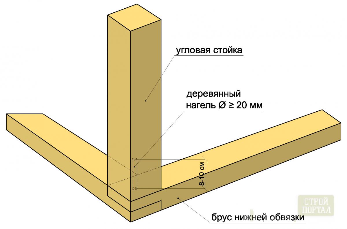 схема колодца на даче