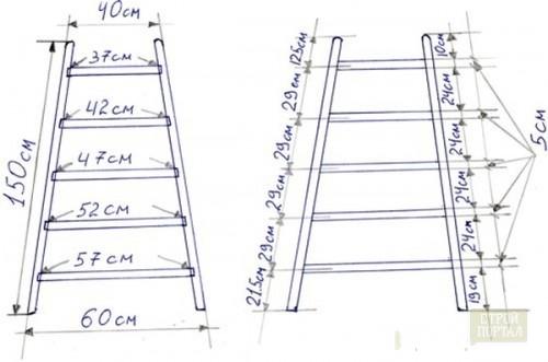 Деревянная приставная лестница своими руками чертежи: как сделать.