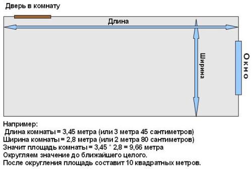 raschet-oboev-na-komnatu-1