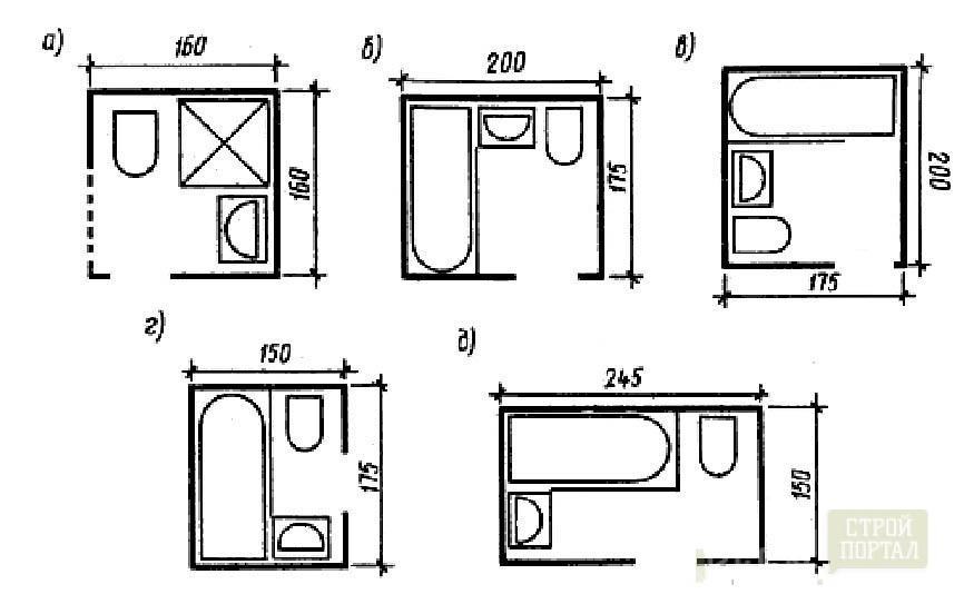 Дизайн маленьких санузлов с размерами