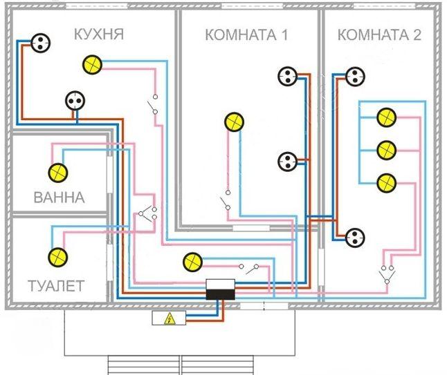 Монтаж электрики дома своими руками фото 726