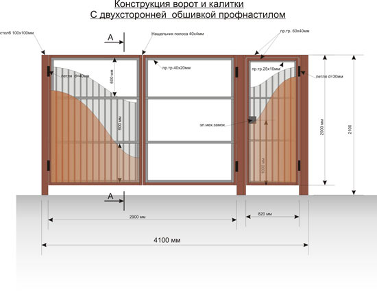 Ворота распашные из профнастила своими руками чертежи