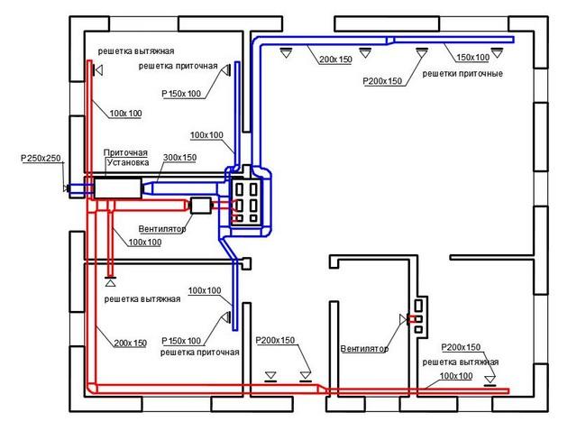 Как сделать вытяжку в одноэтажном доме