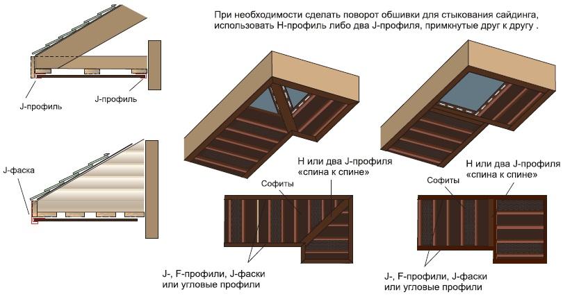 Софиты на крыше своими руками 998