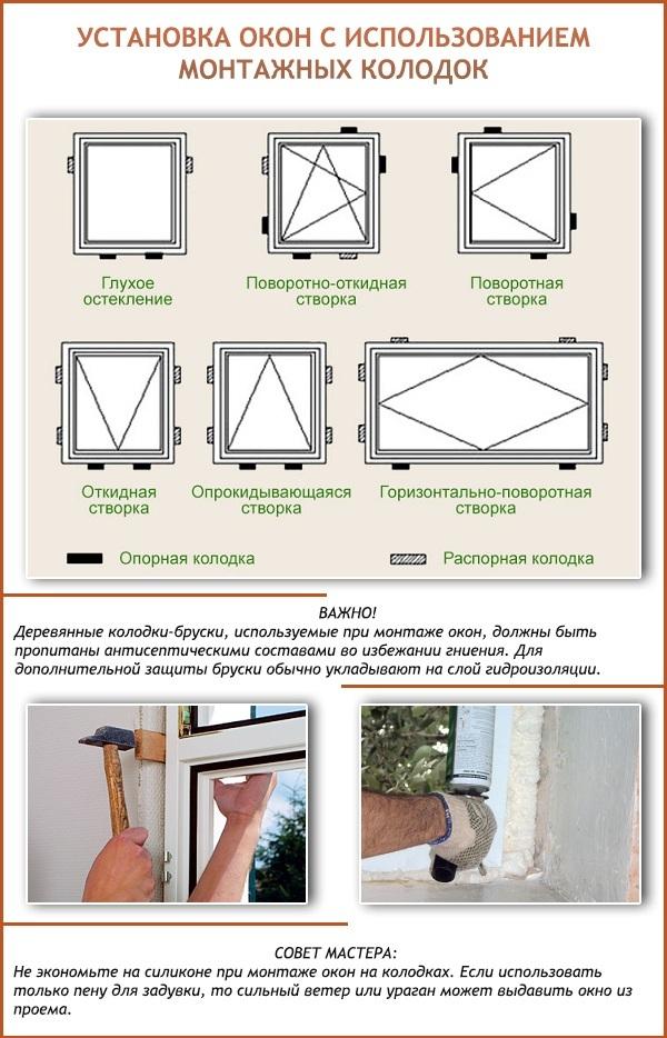 Как установить пластиковое окно большого размера своими руками