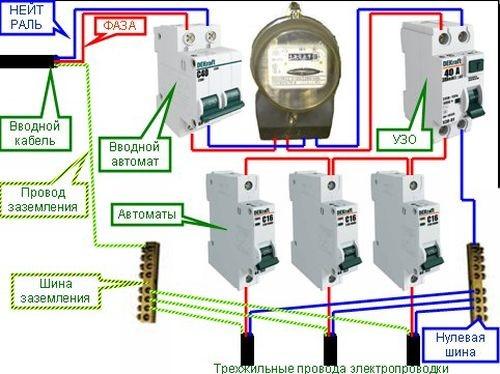 электрика на даче своими руками схема пошаговая инструкция - фото 10
