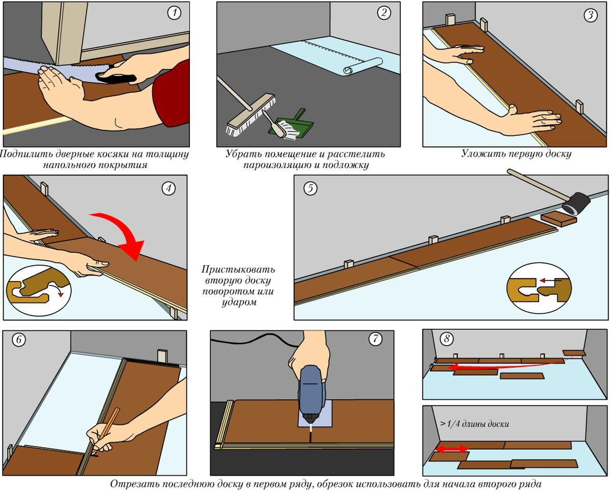 Как класть ламинат своими руками на деревянный 190