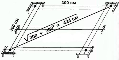 kak-sdelat-razmetku-fundamenta-doma-3h3-m