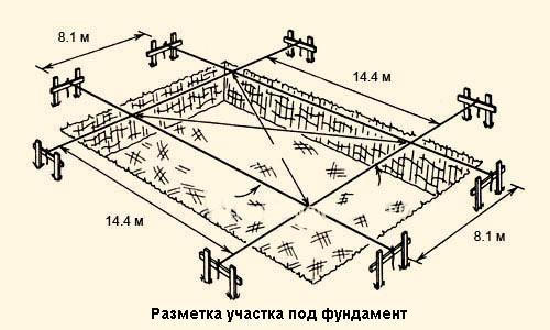 shema-razmetki-uchastka-pod-fundament1