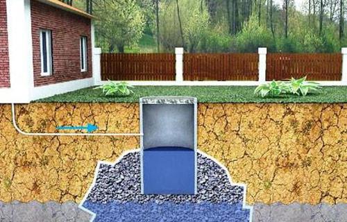 Как построить туалет на даче своими 76