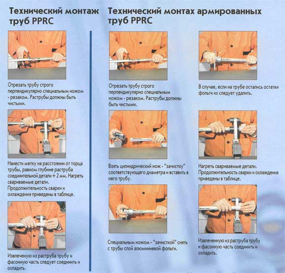 Температура сварки полипропиленовых труб своими руками