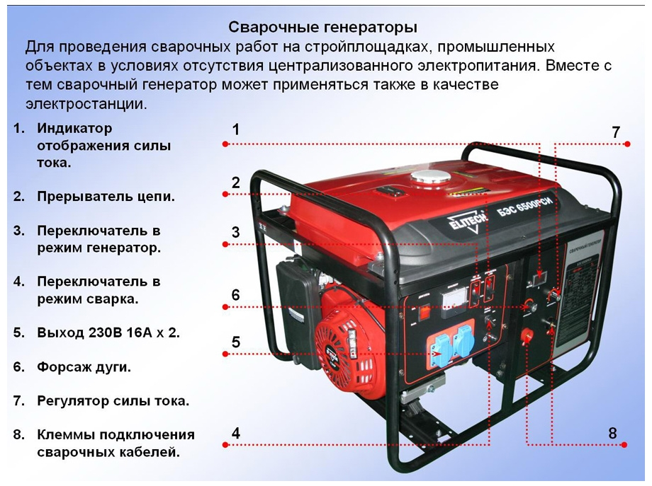 Бензиновый генератор patriot power srge 3800