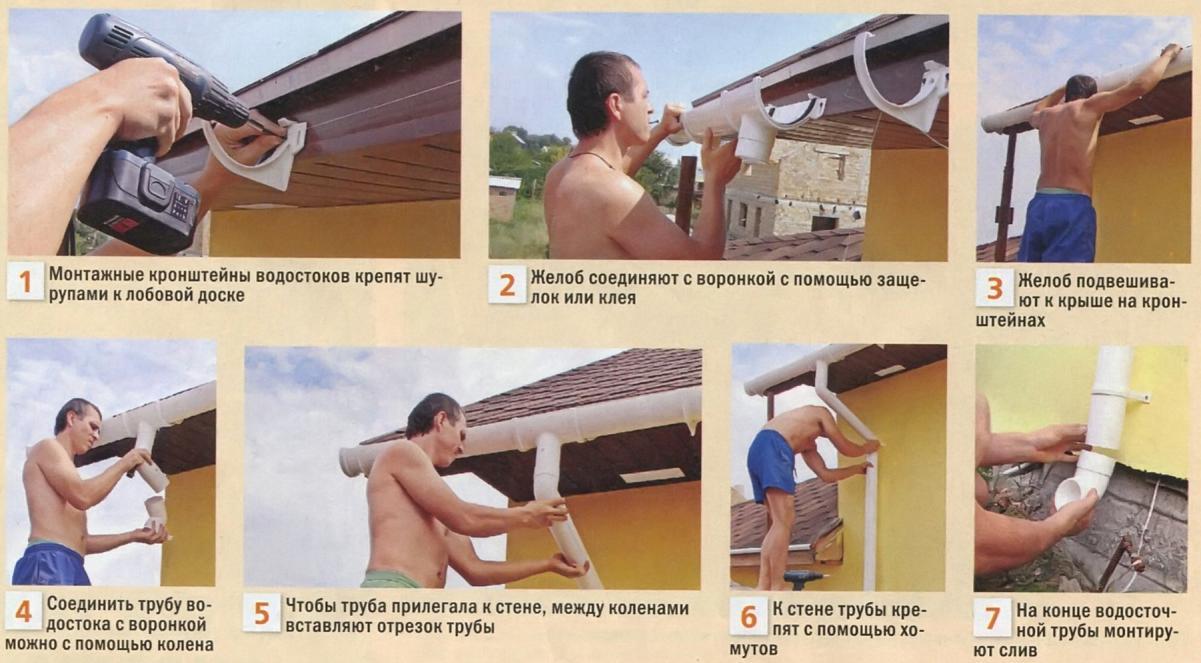 Установка водостока своими руками на даче