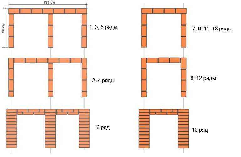 Как построить мангал из кирпича чертежи