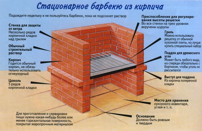 Принципиальные схемы, радиолюбительские конструкции
