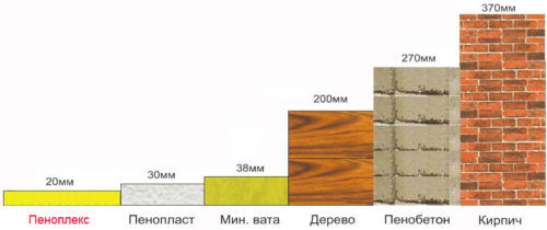 sravnitelnaya-tablitsa-teploprovodnosti-materialov