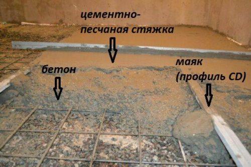 tsementno-peschanaya-styazhka