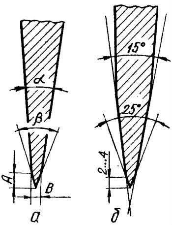 Углы первичной фаски и режущей кромки